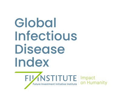 FII Institute Logo